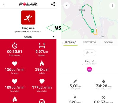 Polar m430 vs TomTom Runner 3 Cardio